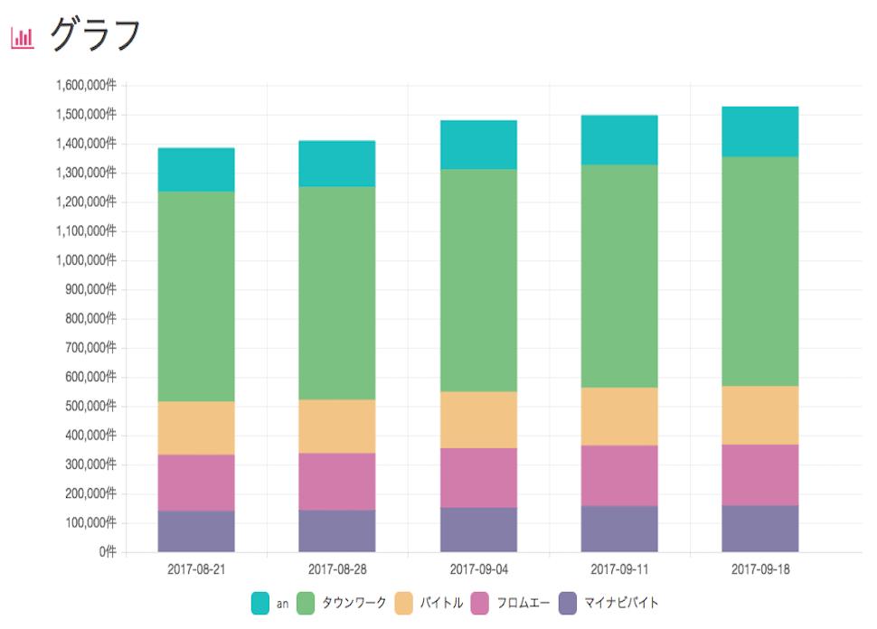 VU前グラフデータ(リサイズ19