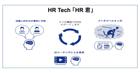AIベンチャー、 株式会社エクサウィザーズ人工知能をフル活用した人事サポートサービス HR Tech 「HR君」の提供を開始