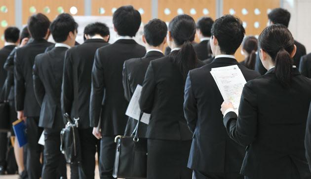 19年卒採用「増やす」企業は15.8% リクルート調べ