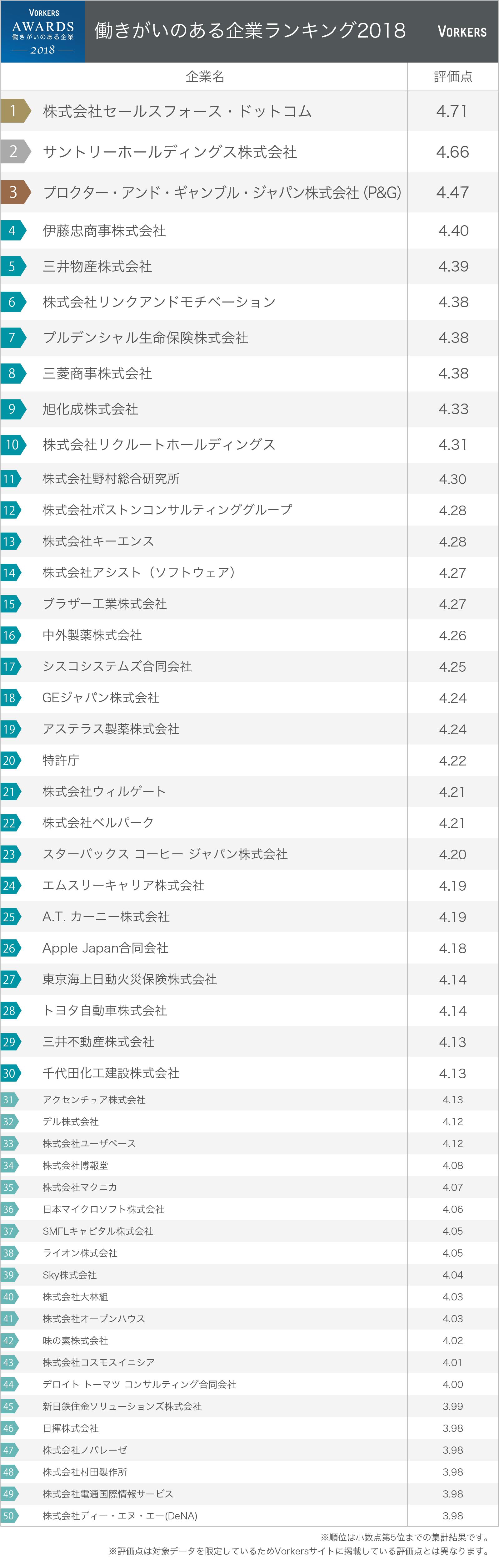ranking2018_50