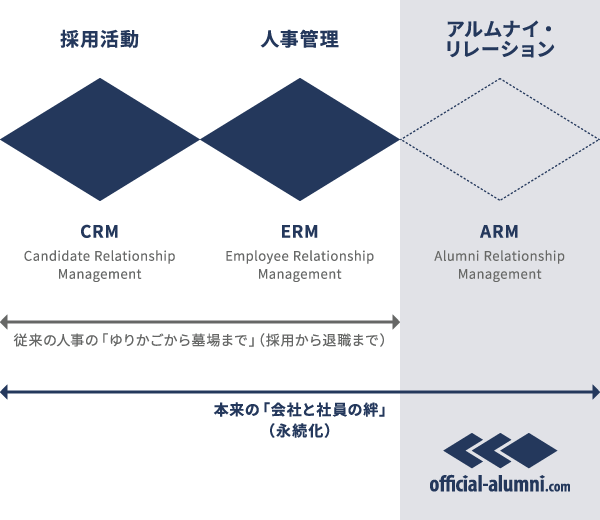 alumni1-1