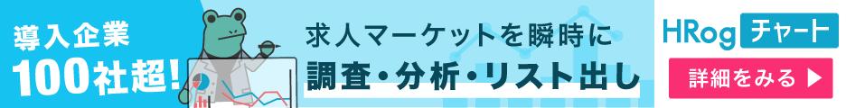HRogチャート-フルバナー468_60