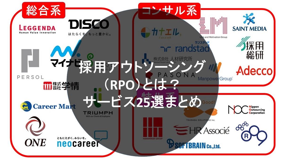 採用代行・アウトソーシング(RPO)とは?サービス25選まとめ
