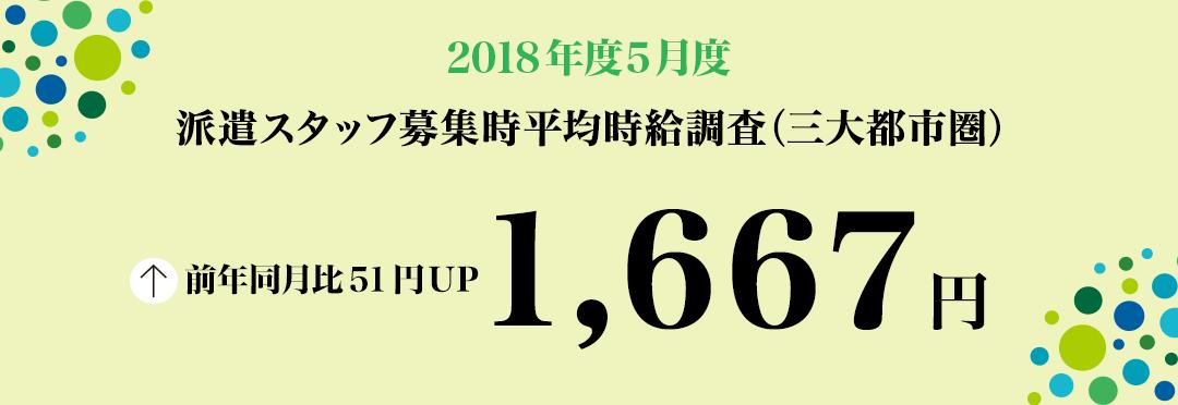 2018年5月度 派遣スタッフ募集時平均時給調査