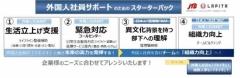 JTB、日本で働く外国人社員をサポートするプログラムを発売