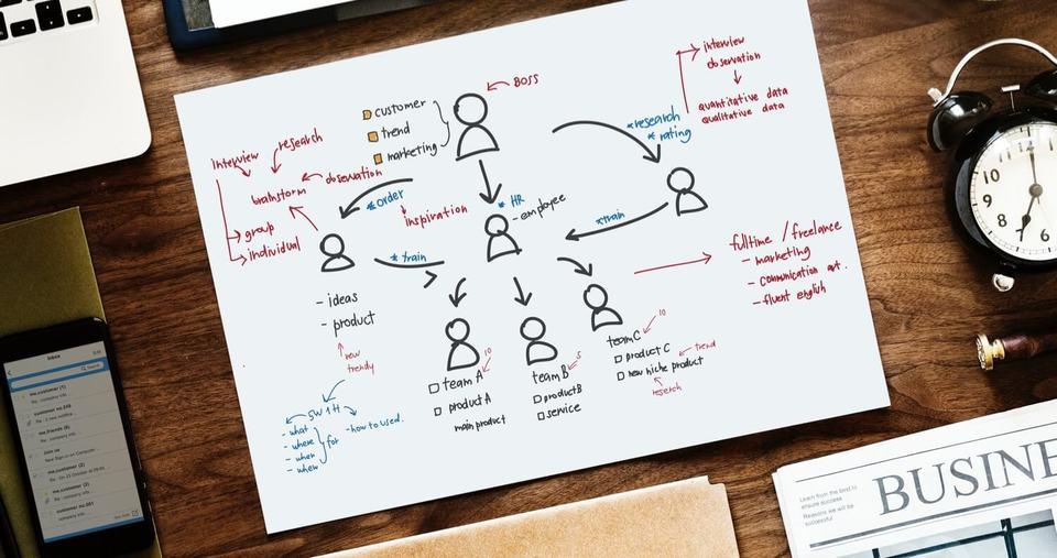 MBO(目標管理制度)とは|人事評価手法・目的・メリット・導入手順・注意点を解説