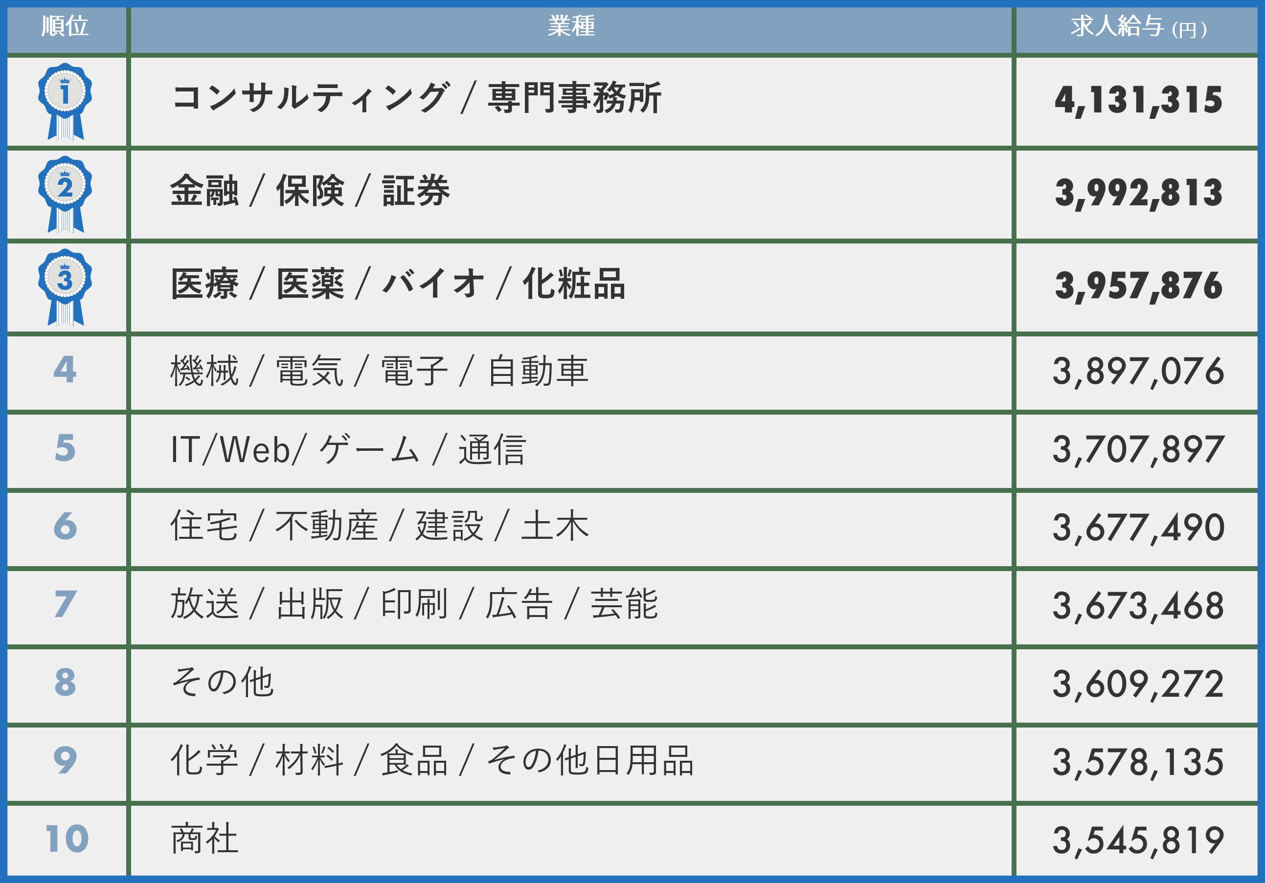 report_06