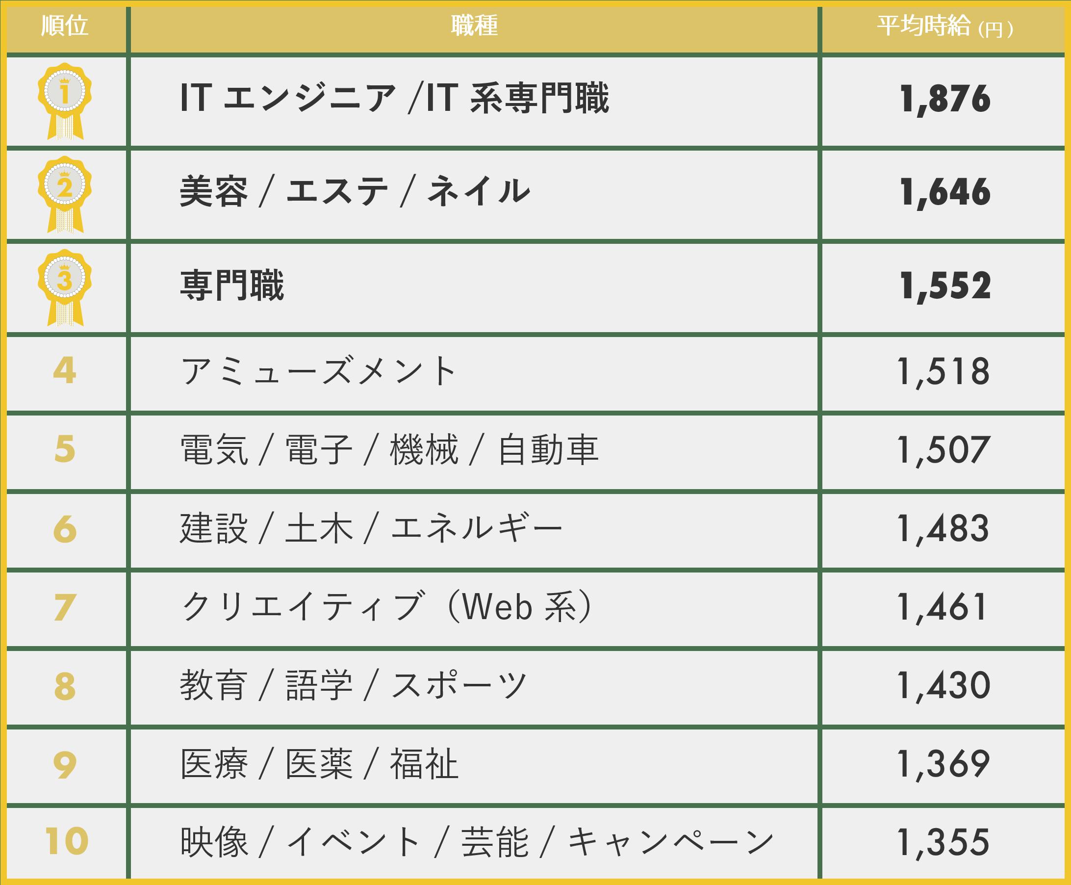 report_10