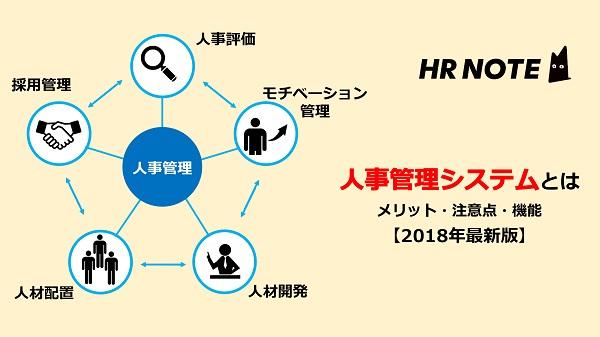 人事管理システムとは メリット・注意点・機能【2018年最新版】