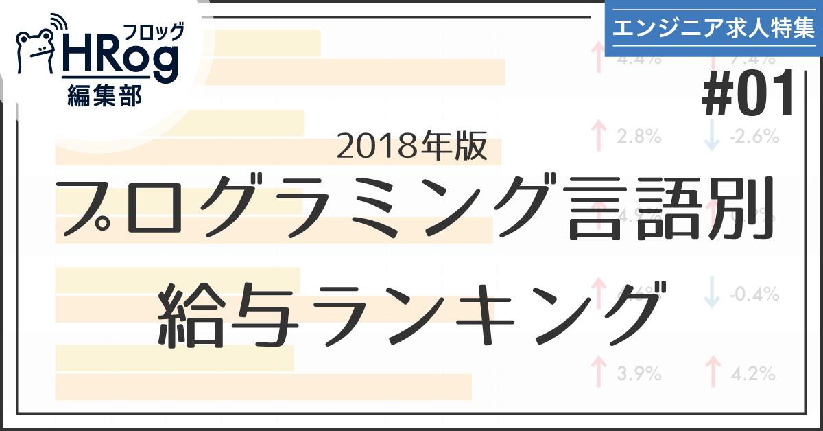 【エンジニア求人特集 #1】プログラミング言語別給与ランキング 2018年版