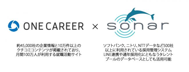イグナイトアイ提供の採用管理システム『SONAR』、就職活動サイト『ONE CAREER』とのAPI連携を開始
