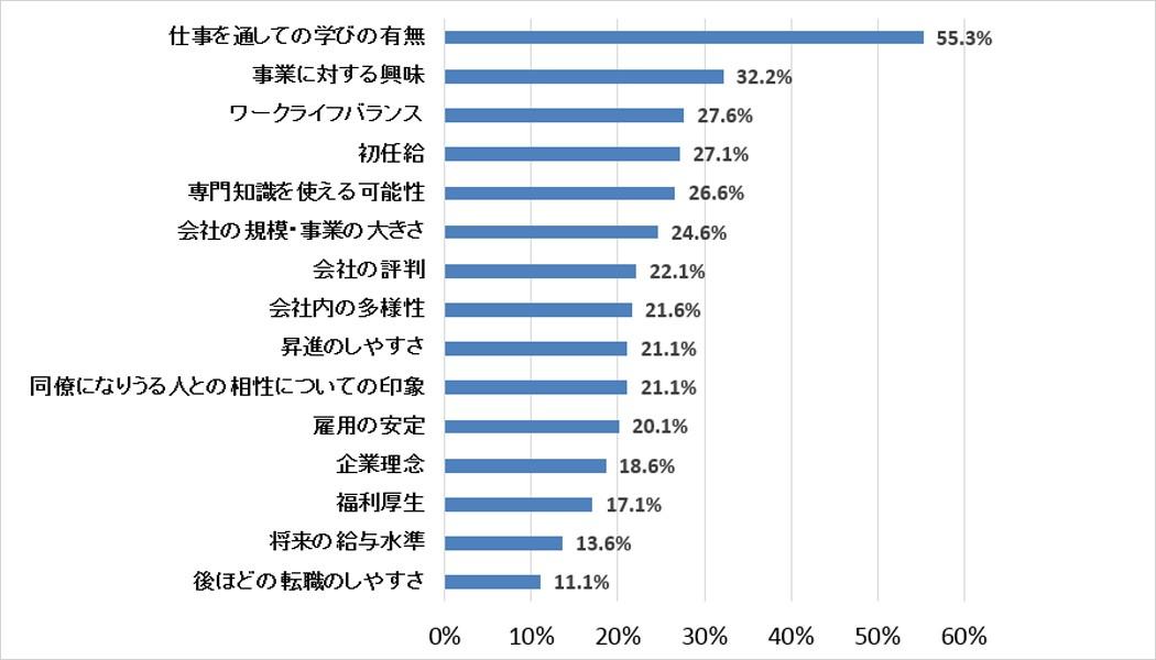 日本就労者の本音◆外国人材の定着率向上に必要なマネジメントやコミュニケーション法