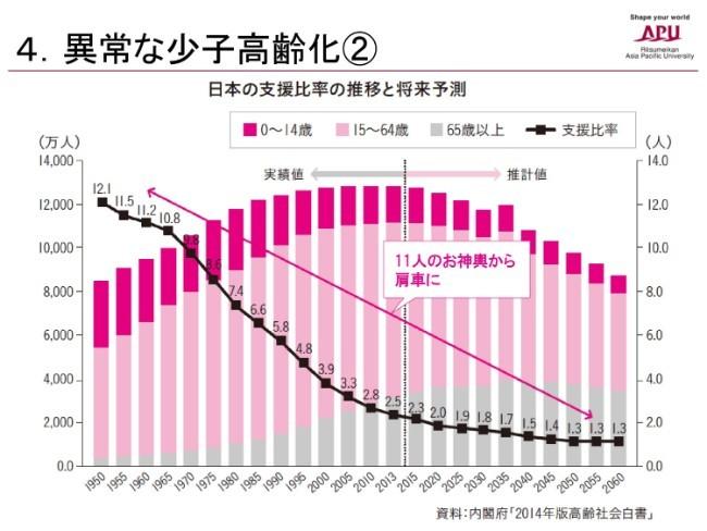 日本人は「メシ・フロ・ネル」の発想から脱却せよ 元ライフネット出口氏、現代社会への警鐘