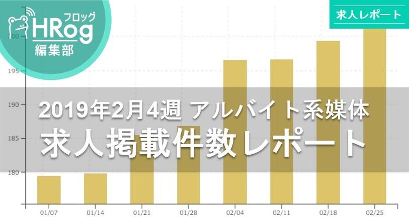 【2019年2月4週 アルバイト系媒体 求人掲載件数レポート】求人件数はついに200万件の大台へ!4週連続計測史上最多記録更新!
