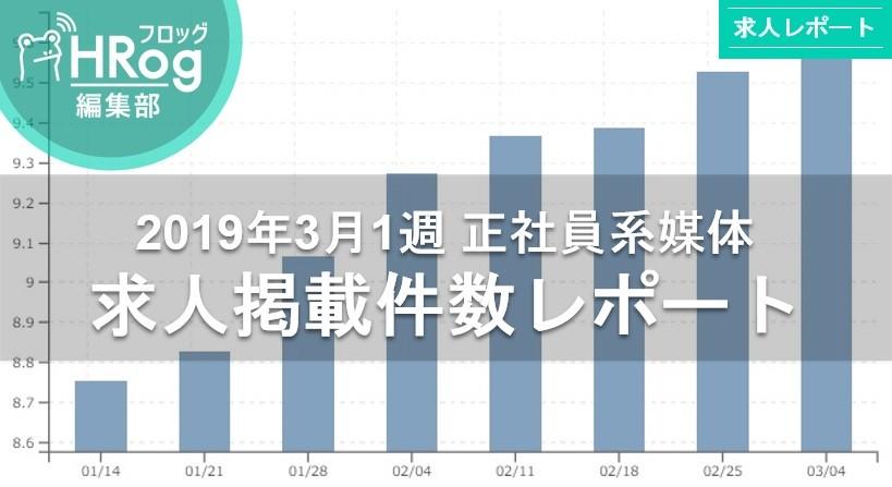 【2019年3月1週 正社員系媒体 求人掲載件数レポート】快進撃はどこまで続くのか!6週連続計測史上最多記録更新!