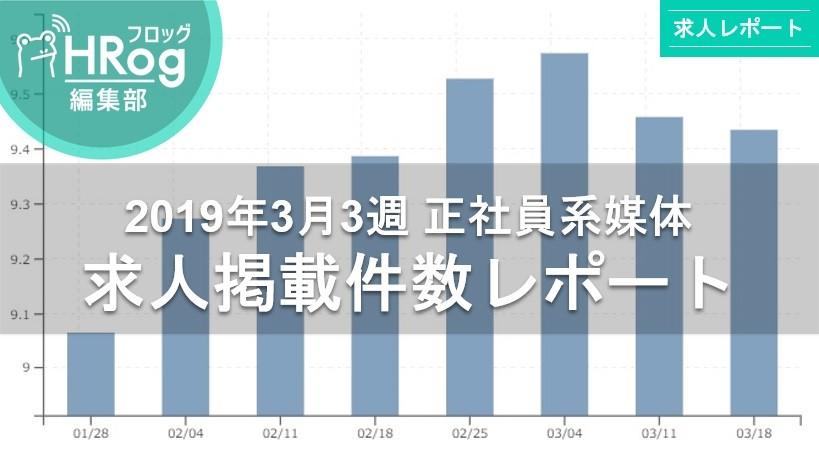 【2019年3月3週 正社員系媒体 求人掲載件数レポート】求人件数は昨対比137.5%の高水準!