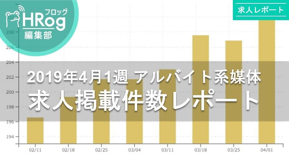 【2019年4月1週 アルバイト系媒体 求人掲載件数レポート】計測史上最多記録更新!フロムエーが求人件数を大きく伸ばす!