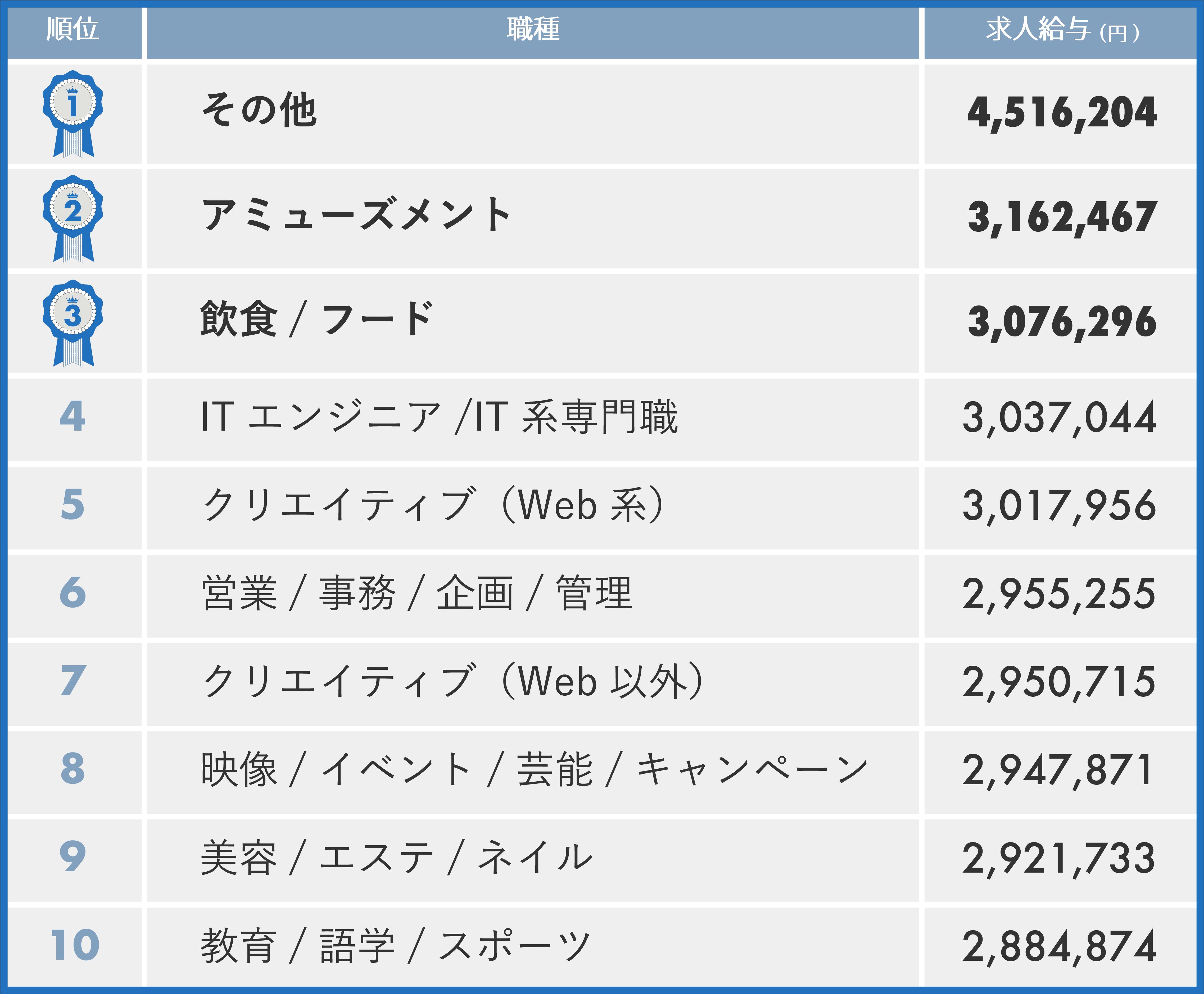 report_05