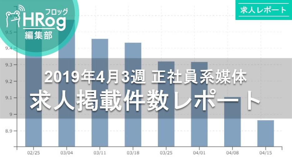 【2019年4月3週 正社員系媒体 求人掲載件数レポート】求人件数は6週連続減少!