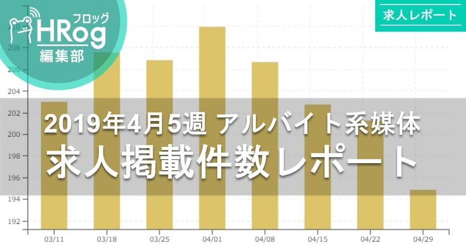【2019年4月5週 アルバイト系媒体 求人掲載件数レポート】求人件数は4週連続減少!