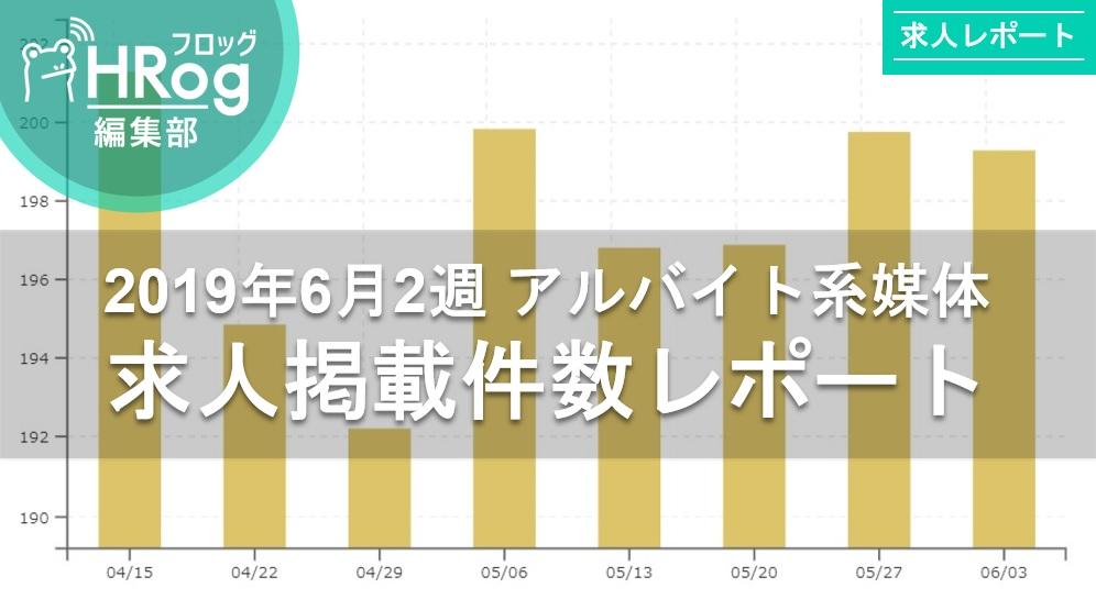 【2019年6月2週 アルバイト系媒体 求人掲載件数レポート】件数は先週からやや微減。