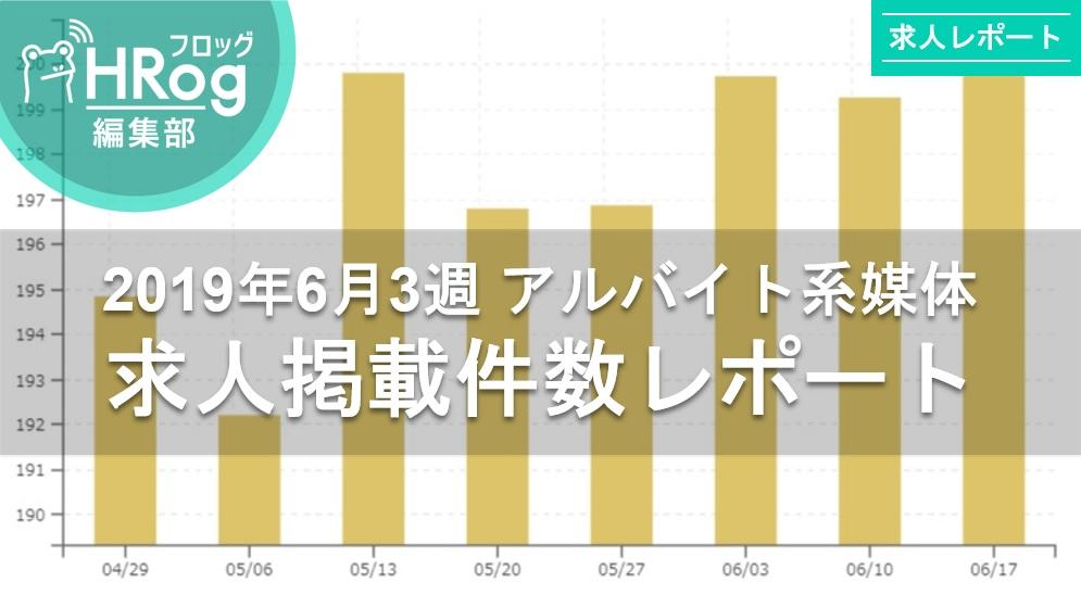 【2019年6月3週 アルバイト系媒体 求人掲載件数レポート】昨対比118%の高水準!