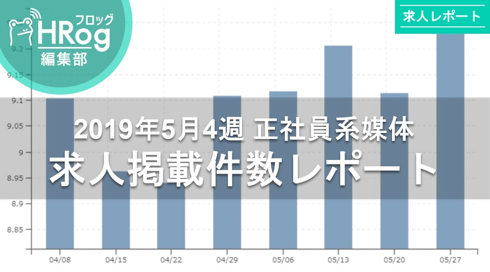 【2019年5月4週 正社員系媒体 求人掲載件数レポート】求人件数は前年比134%の高水準!