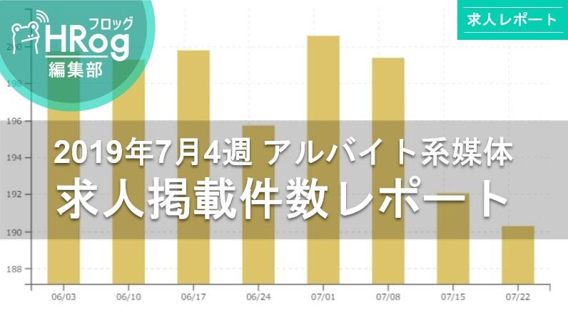【2019年7月4週 アルバイト系媒体 求人掲載件数レポート】求人件数は2週連続大幅減!