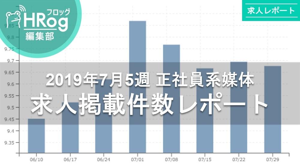 【2019年7月5週 正社員系媒体 求人掲載件数レポート】求人件数は3週連続減。
