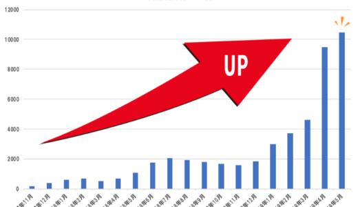 面接設定数月間1万件突破。「オートークビズ」で変える面接設定のあり方