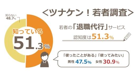 【2019年 若者の就業意向に関する調査】「退職代行」サービス認知度は51.3%