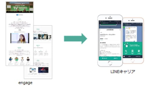 採用支援ツール「engage(エンゲージ)」、「LINEキャリア」と連動し求人掲載を開始