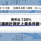 【2019年10月度】転職系主要5媒体・求人レポート 前年比126%・2カ月連続計測史上最多件数を更新!