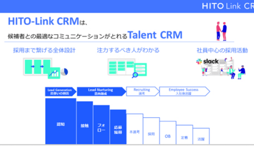 採用マーケティングを実現する「HITO-Link CRM」12月2日(月)よりサービス提供開始