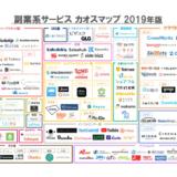 シューマツワーカー「副業系サービスカオスマップ 2019年版」を公開