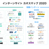 株式会社トレイムがインターンカオスマップ2020を公開