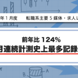 【2020年1月度】転職系主要5媒体・求人レポート 前年比124%・2カ月連続計測史上最多記録更新!