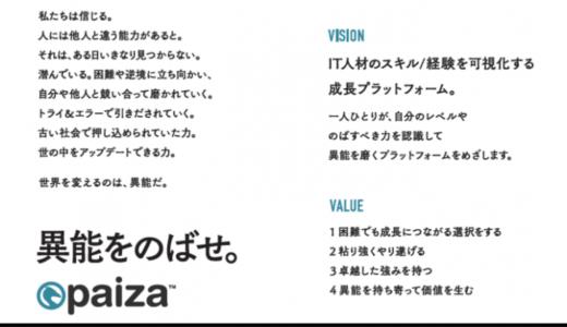 ギノ株式会社が社名変更、paiza株式会社へ