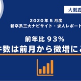 【大激震の21採用#07】2020年5月度新卒系三大ナビサイト・求人レポート 前年比93%・求人件数は前月から微増にとどまる