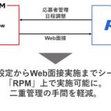 オンライン面接システム「インタビューメーカー」と派遣スタッフ採用管理システム「RPM」が連携開始