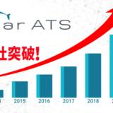 イグナイトアイ提供の「SONAR ATS」導入社数が700社突破