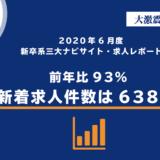 【大激震の21採用#08】2020年6月度新卒系三大ナビサイト・求人レポート 前年比93%・新着求人件数は638件