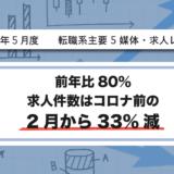 【2020年5月度】転職系主要5媒体・求人レポート 前年比80%・求人件数はコロナ前の2月から33%減