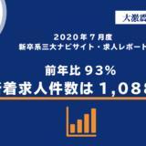 【大激震の21採用#09】2020年7月度新卒系三大ナビサイト・求人レポート 前月比93%・新着求人件数は1,088件