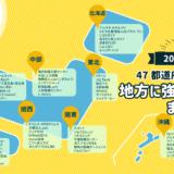 【2020年版】47都道府県・地方に強い求人媒体まとめ【207媒体】
