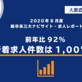 【大激震の21採用#10】2020年8月度新卒系三大ナビサイト・求人レポート 前月比92%・新着求人件数は1,007件