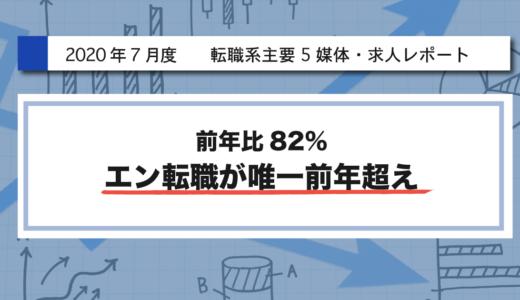 【2020年7月度】転職系主要5媒体・求人レポート 前年比82%・エン転職が唯一前年超え
