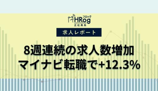 【2020年8月第1週 正社員系媒体 求人掲載件数レポート】8週連続の求人数増加、マイナビ転職で+12.3%