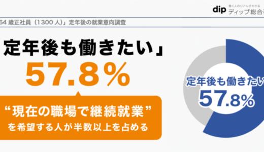 55歳~64歳の割合約6割が「定年後も働きたい」、ディップ調査