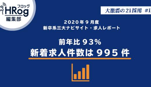 【大激震の21採用#11】2020年9月度新卒系三大ナビサイト・求人レポート 前年比93%・新着求人件数は995件